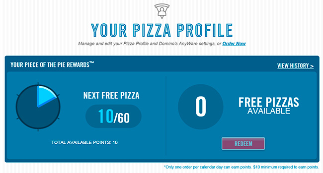 Domino's Pizza Profile